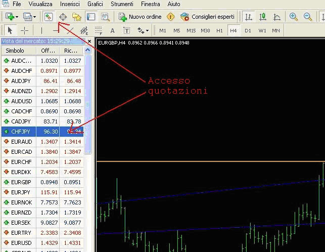 Binary options level the playing field hockey